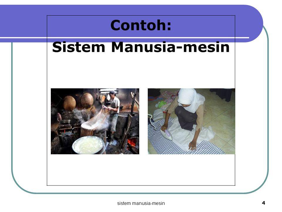 Contoh: Sistem Manusia-mesin sistem manusia-mesin