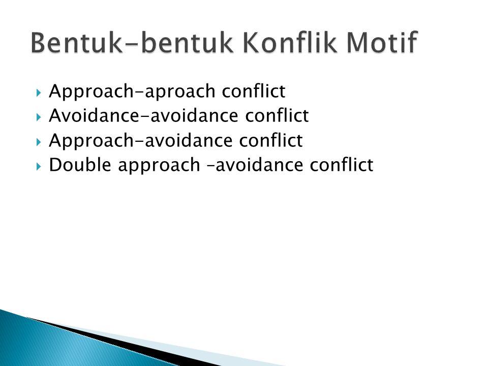 Bentuk-bentuk Konflik Motif