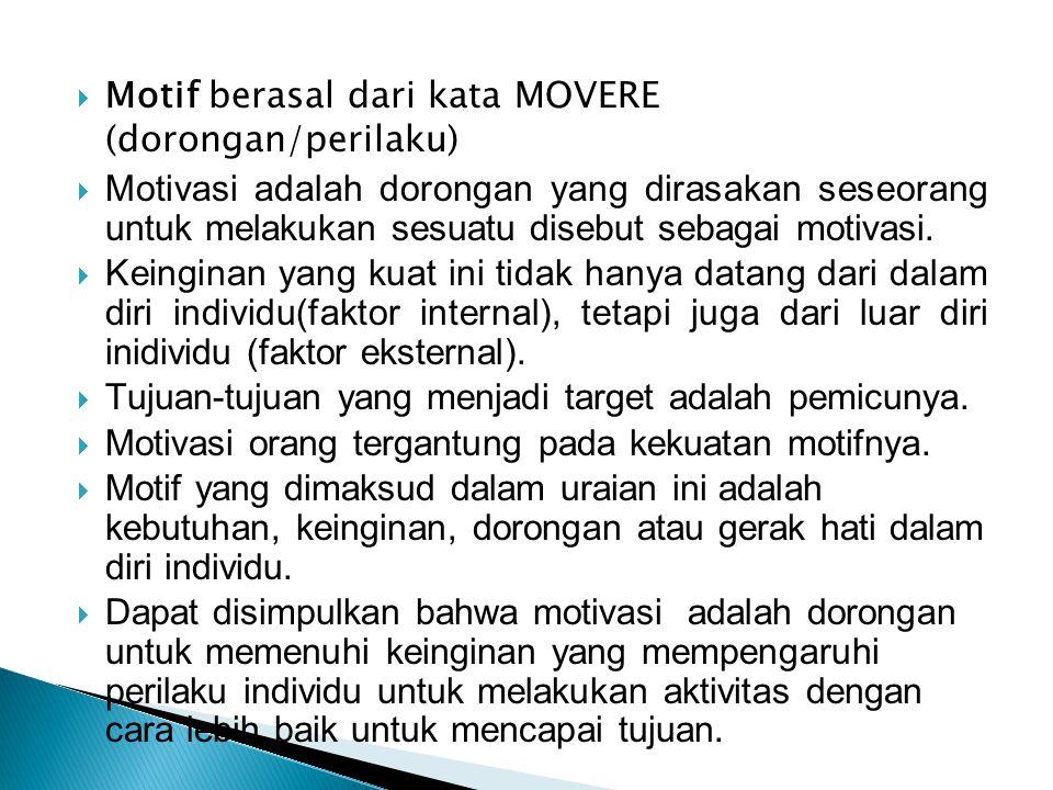 Motif berasal dari kata MOVERE (dorongan/perilaku)