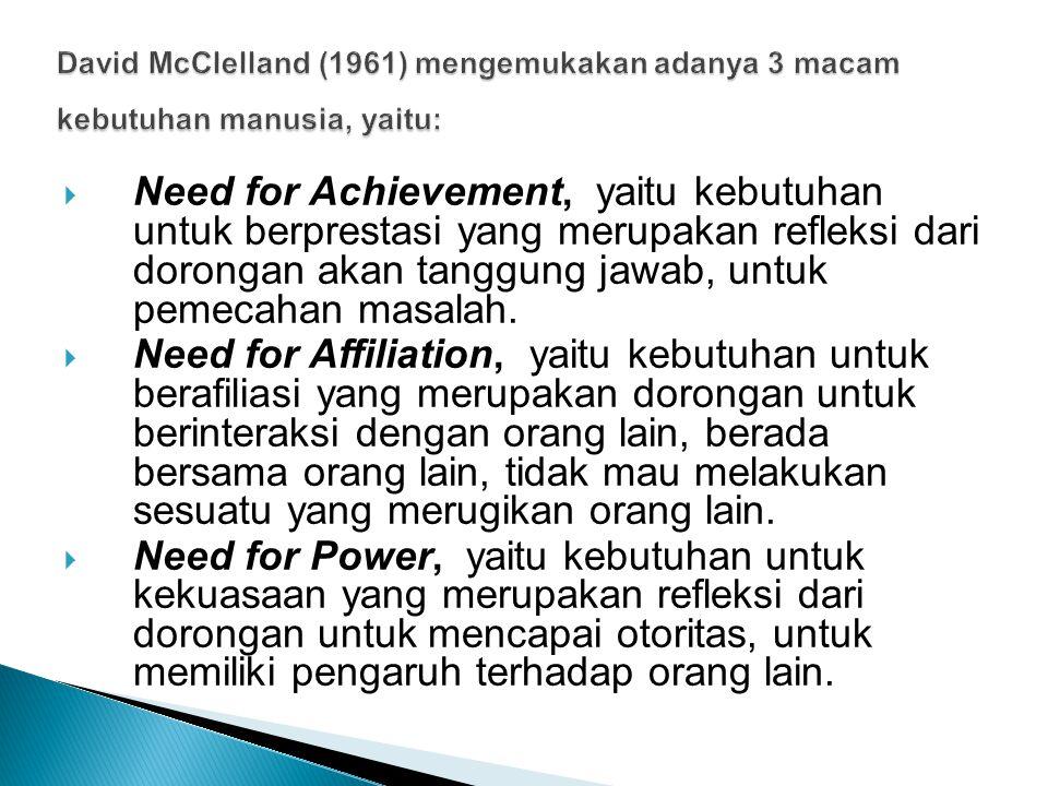 David McClelland (1961) mengemukakan adanya 3 macam kebutuhan manusia, yaitu: