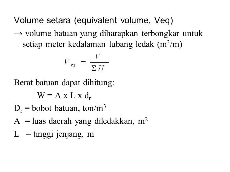 Volume setara (equivalent volume, Veq)