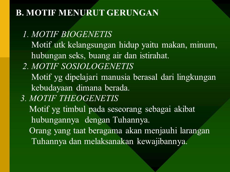 B. MOTIF MENURUT GERUNGAN