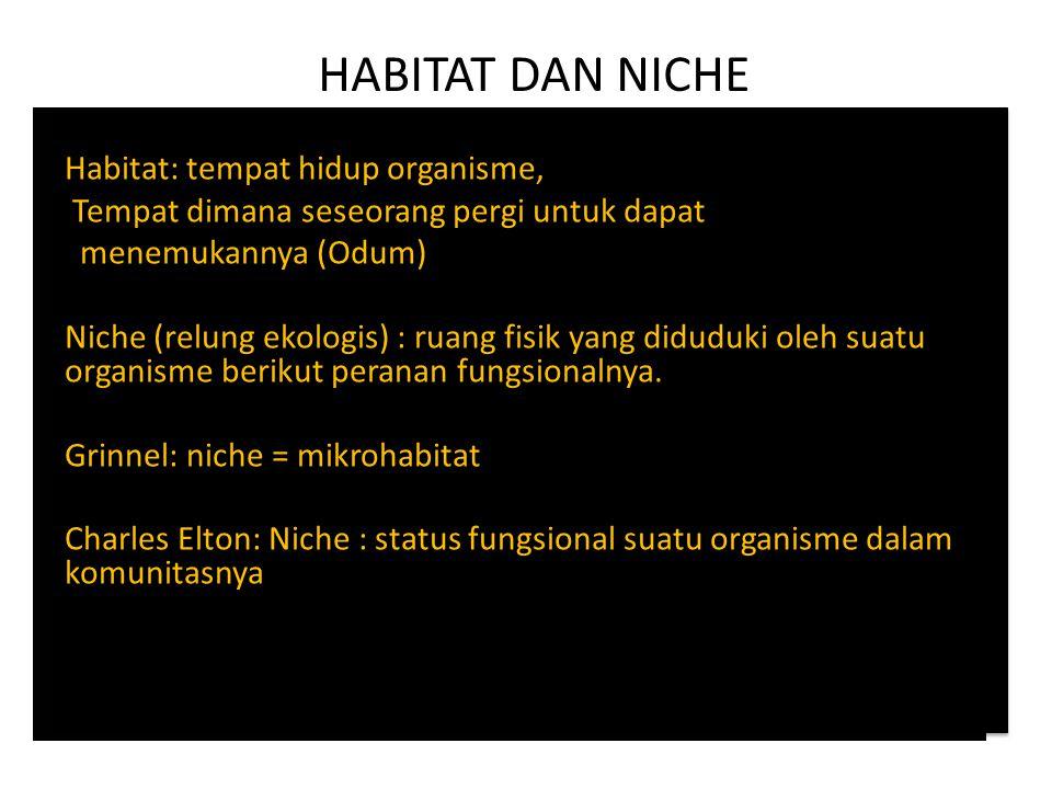 HABITAT DAN NICHE Habitat: tempat hidup organisme,