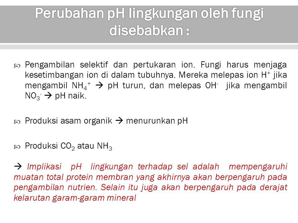 Perubahan pH lingkungan oleh fungi disebabkan :