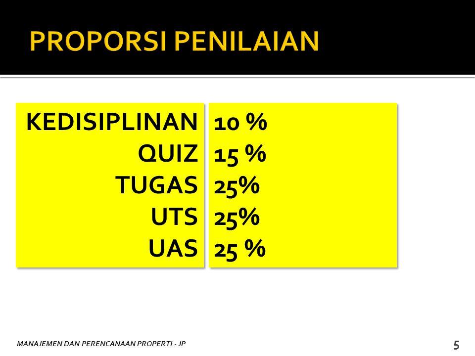 PROPORSI PENILAIAN KEDISIPLINAN QUIZ TUGAS UTS UAS 10 % 15 % 25% 25 %