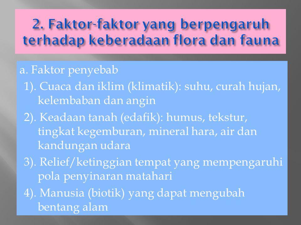 2. Faktor-faktor yang berpengaruh terhadap keberadaan flora dan fauna