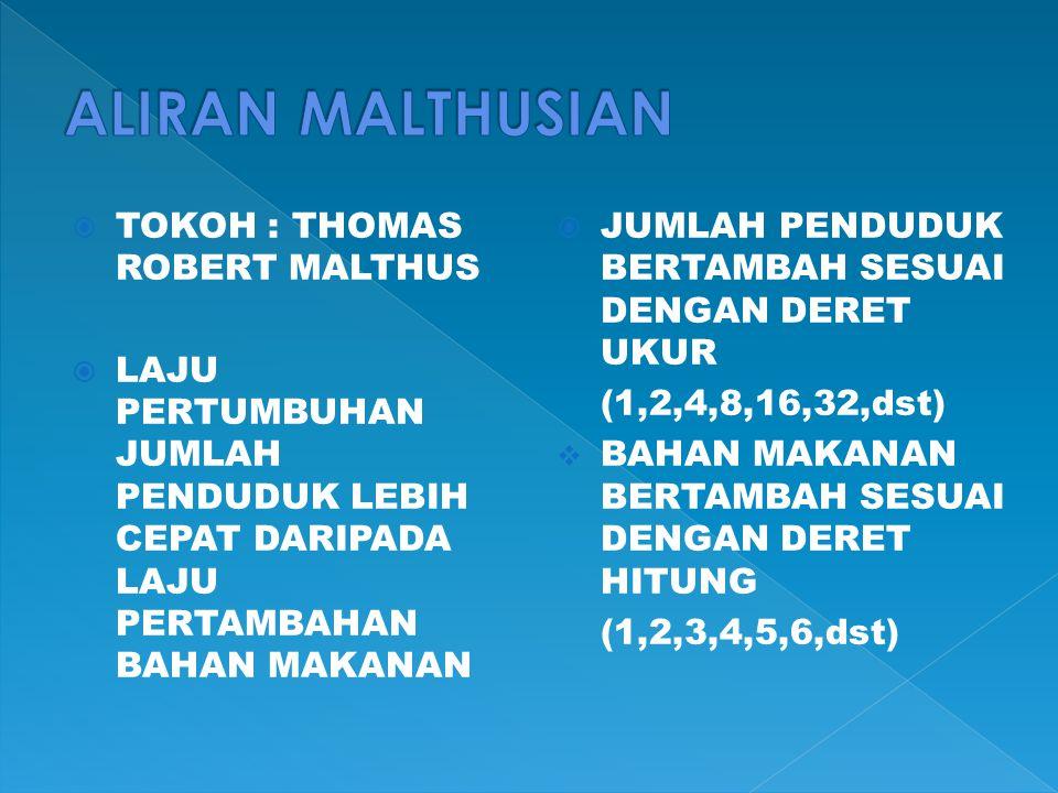 ALIRAN MALTHUSIAN TOKOH : THOMAS ROBERT MALTHUS