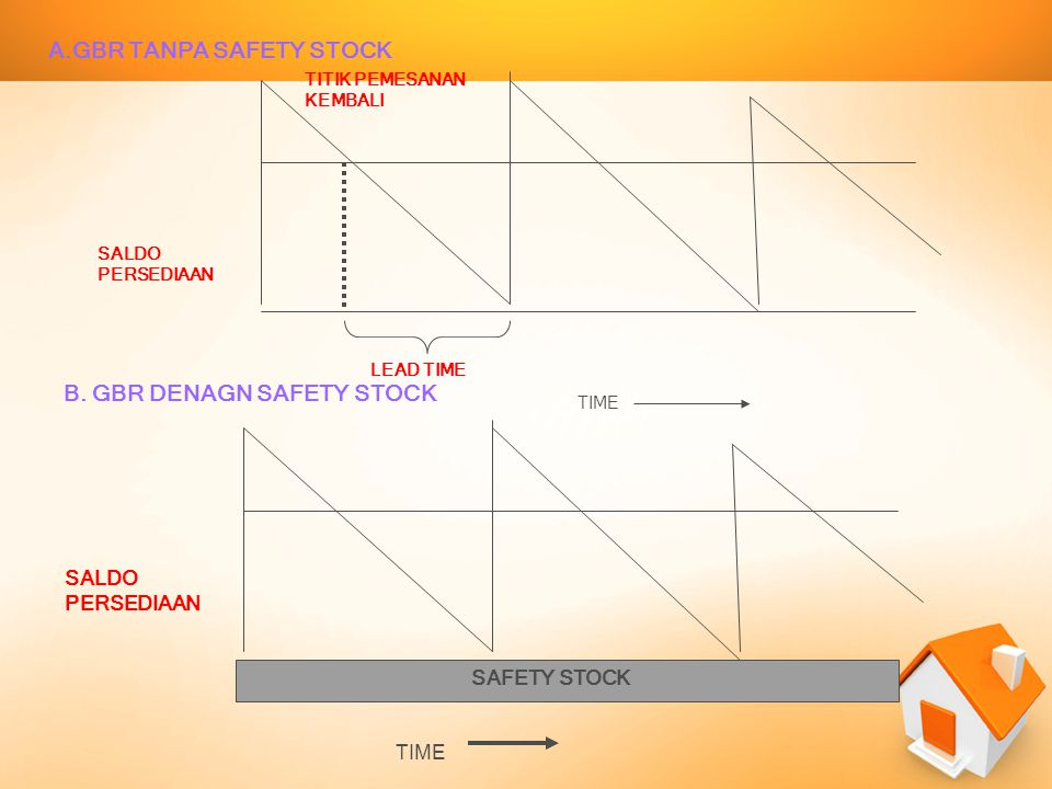 B. GBR DENAGN SAFETY STOCK