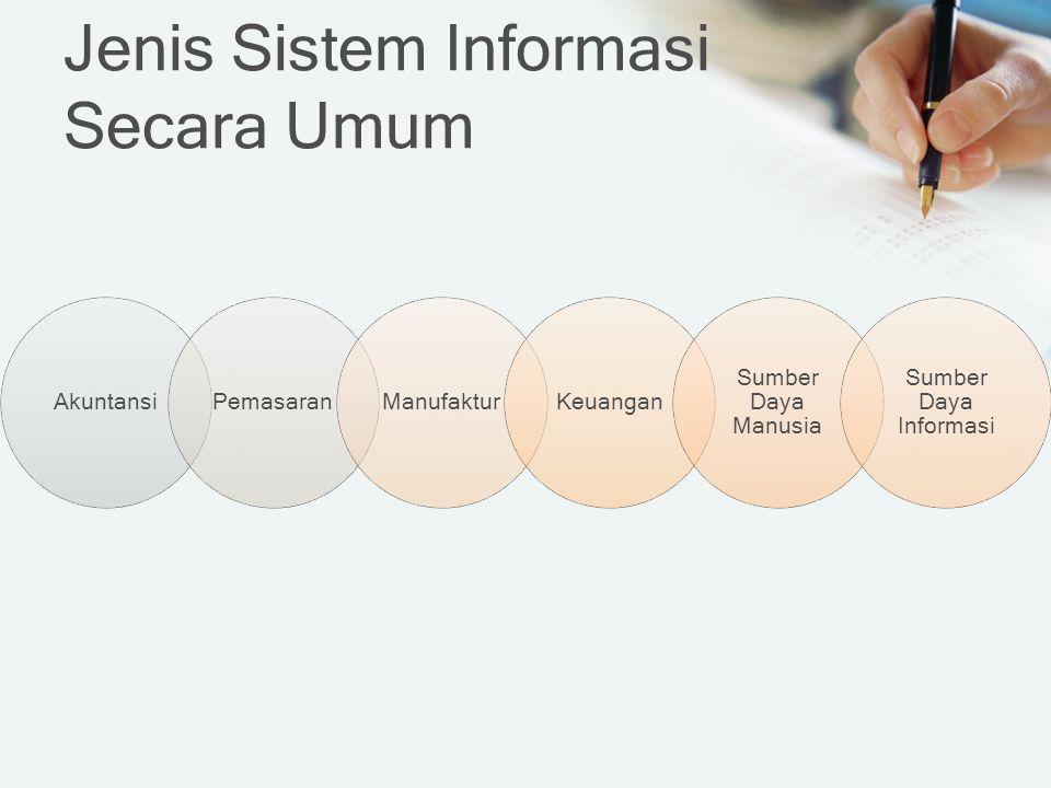 Jenis Sistem Informasi Secara Umum