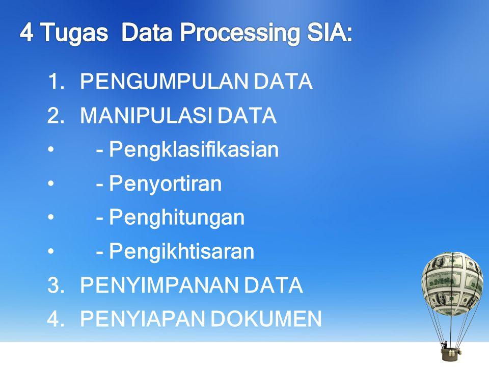 4 Tugas Data Processing SIA: