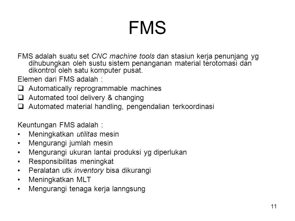Modul Kuliah TKPO 09/13/08. FMS.