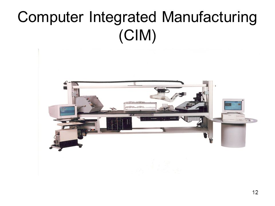 Computer Integrated Manufacturing (CIM)‏