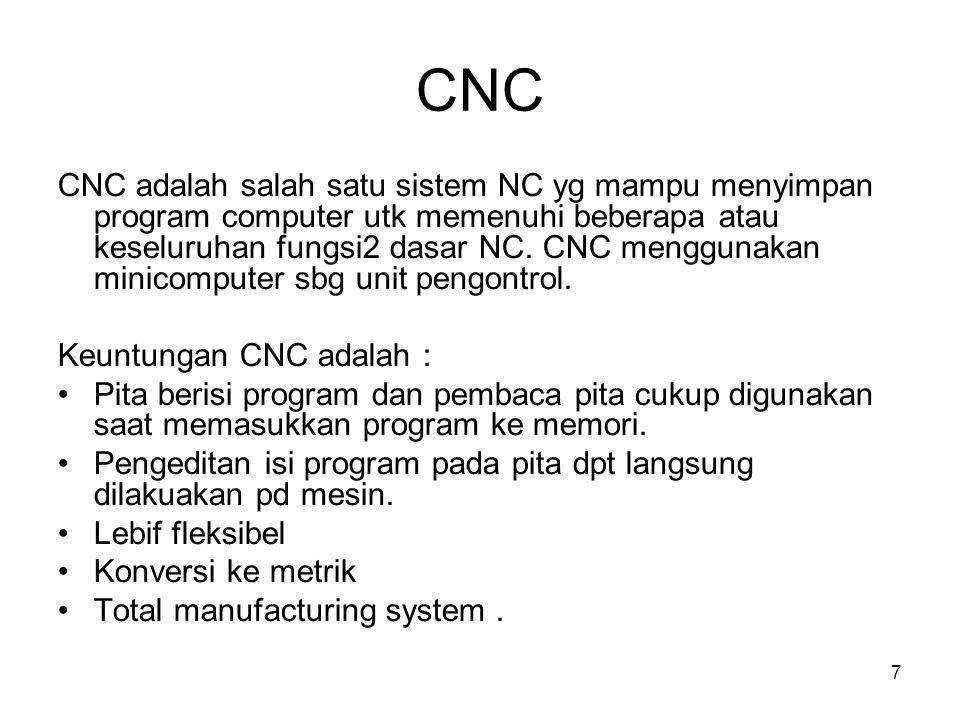 Modul Kuliah TKPO 09/13/08. CNC.