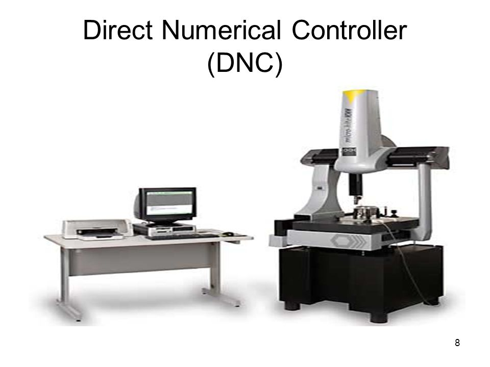 Direct Numerical Controller (DNC)‏