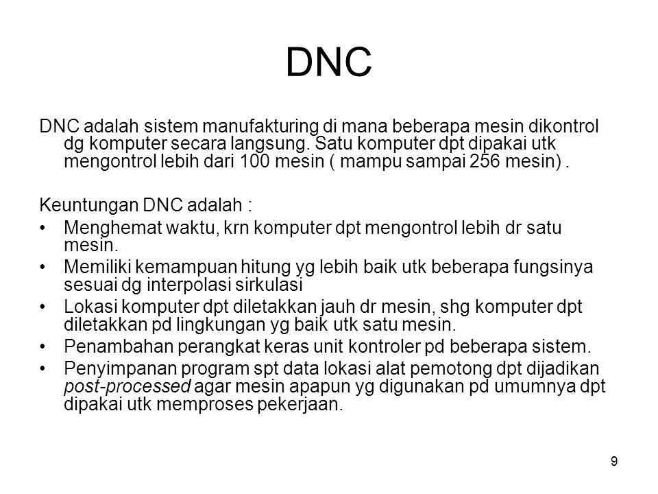 Modul Kuliah TKPO 09/13/08. DNC.