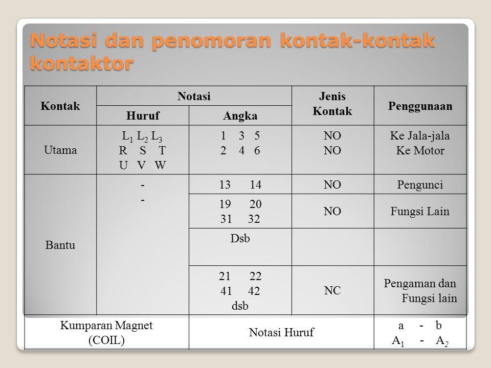 Notasi dan penomoran kontak-kontak kontaktor