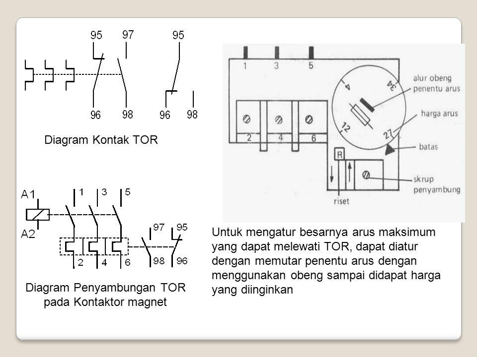 Diagram Penyambungan TOR pada Kontaktor magnet