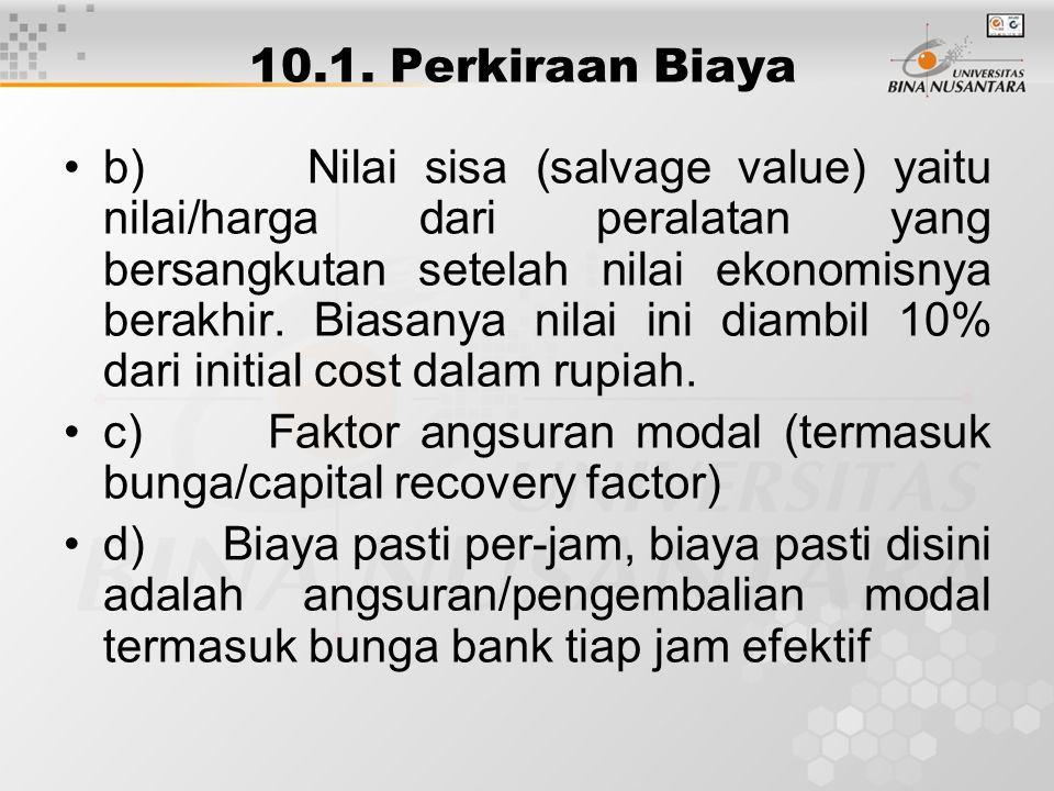 10.1. Perkiraan Biaya