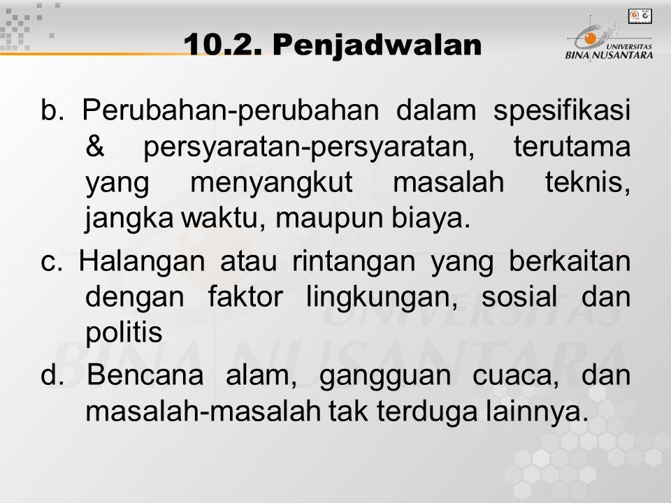 10.2. Penjadwalan