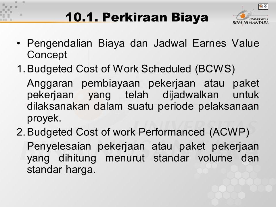 10.1. Perkiraan Biaya Pengendalian Biaya dan Jadwal Earnes Value Concept. Budgeted Cost of Work Scheduled (BCWS)