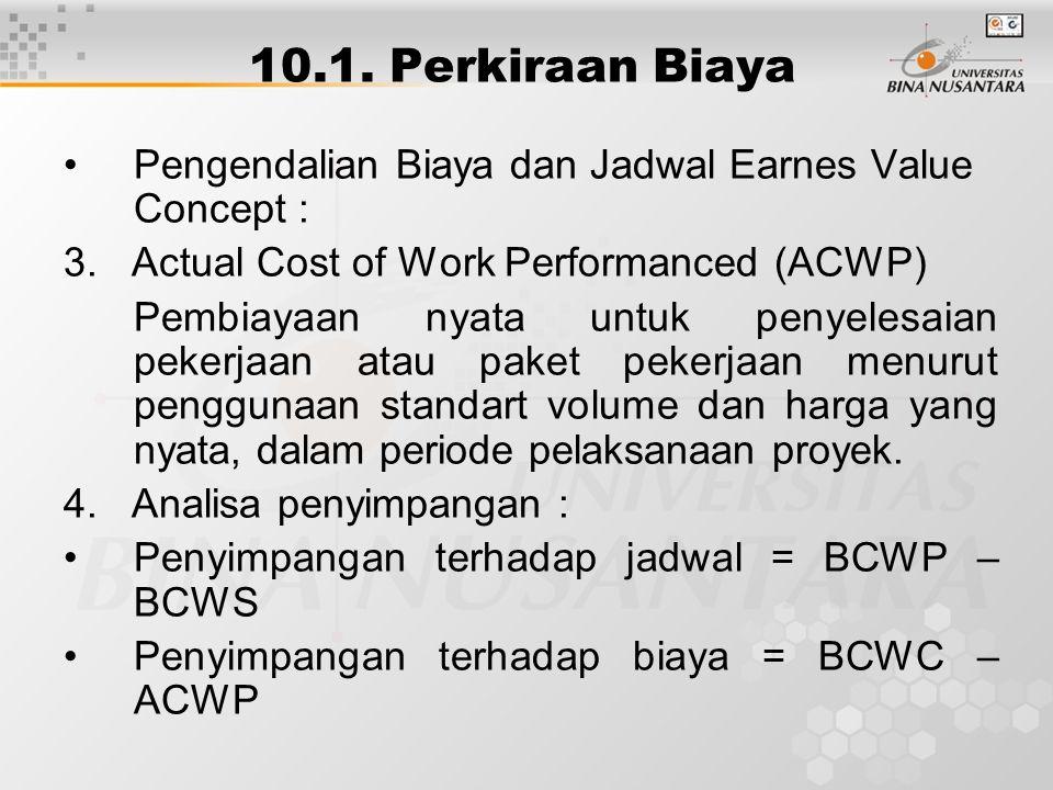 10.1. Perkiraan Biaya Pengendalian Biaya dan Jadwal Earnes Value Concept : 3. Actual Cost of Work Performanced (ACWP)