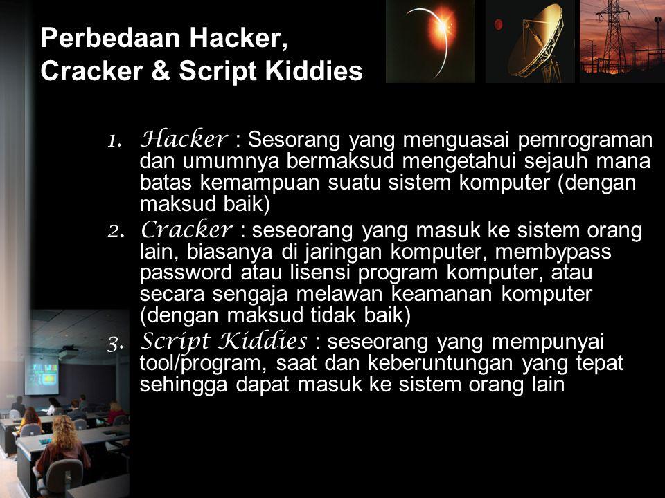 Perbedaan Hacker, Cracker & Script Kiddies