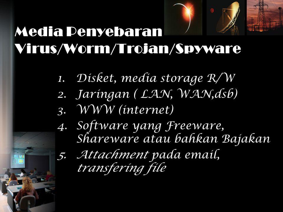 Media Penyebaran Virus/Worm/Trojan/Spyware