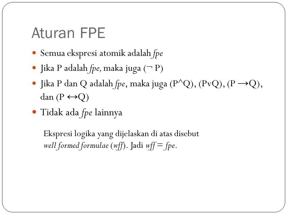 Aturan FPE Tidak ada fpe lainnya Semua ekspresi atomik adalah fpe