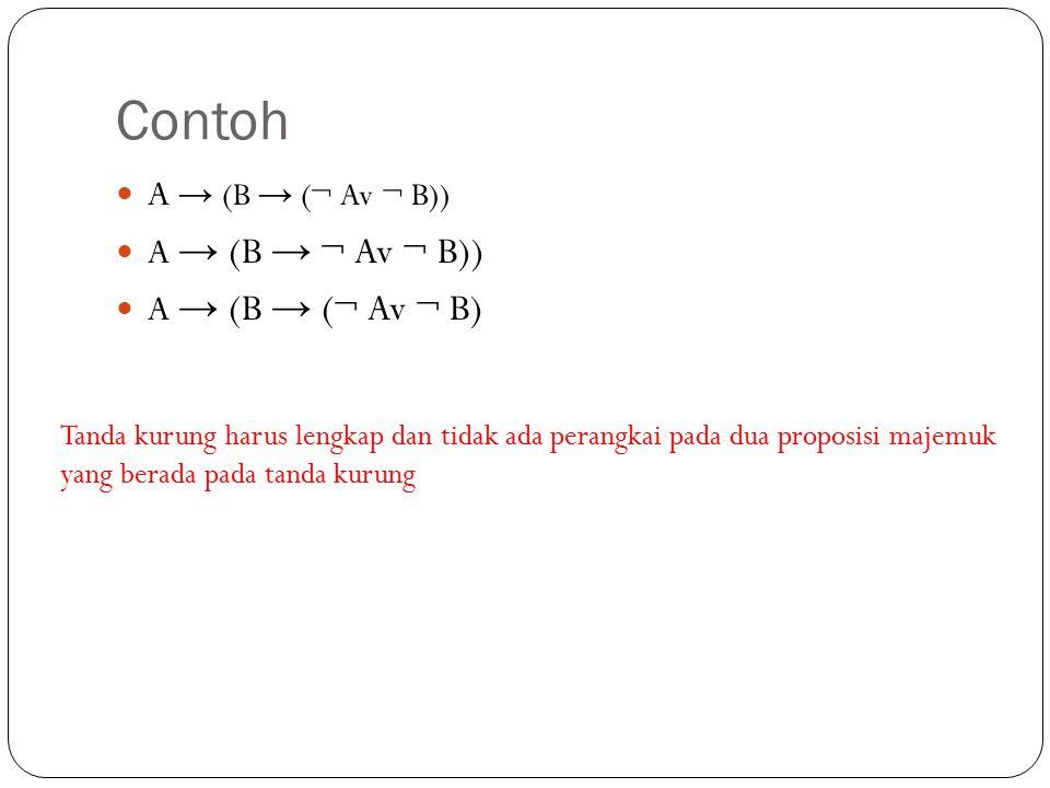 Contoh A → (B → (¬ Av ¬ B)) A → (B → ¬ Av ¬ B)) A → (B → (¬ Av ¬ B)