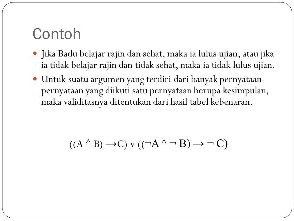 Contoh ((A ^ B) →C) v ((¬A ^ ¬ B) → ¬ C)