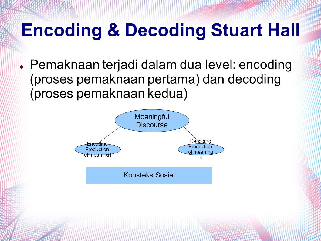 Encoding & Decoding Stuart Hall