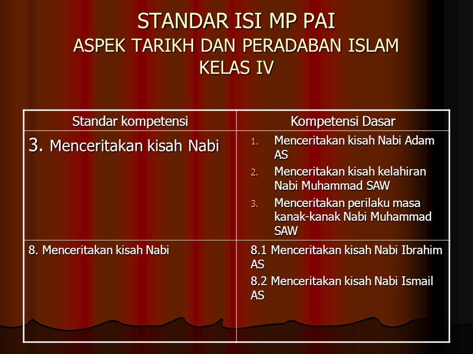 STANDAR ISI MP PAI ASPEK TARIKH DAN PERADABAN ISLAM KELAS IV