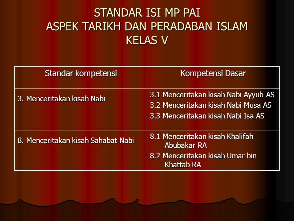 STANDAR ISI MP PAI ASPEK TARIKH DAN PERADABAN ISLAM KELAS V