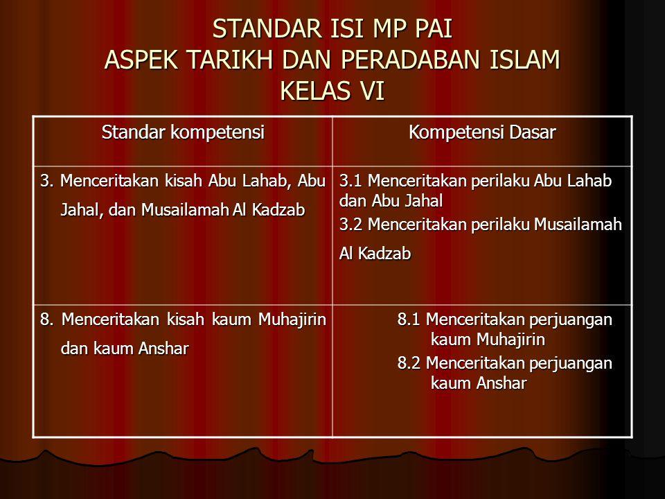STANDAR ISI MP PAI ASPEK TARIKH DAN PERADABAN ISLAM KELAS VI
