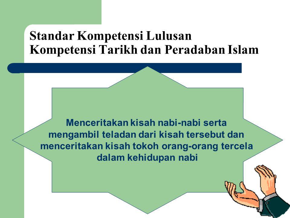 Standar Kompetensi Lulusan Kompetensi Tarikh dan Peradaban Islam