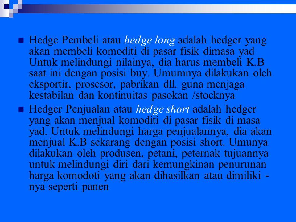 Hedge Pembeli atau hedge long adalah hedger yang akan membeli komoditi di pasar fisik dimasa yad Untuk melindungi nilainya, dia harus membeli K.B saat ini dengan posisi buy. Umumnya dilakukan oleh eksportir, prosesor, pabrikan dll. guna menjaga kestabilan dan kontinuitas pasokan /stocknya
