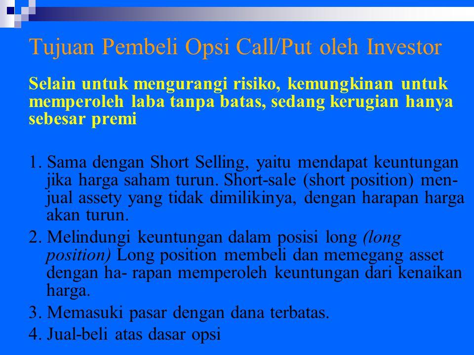 Tujuan Pembeli Opsi Call/Put oleh Investor