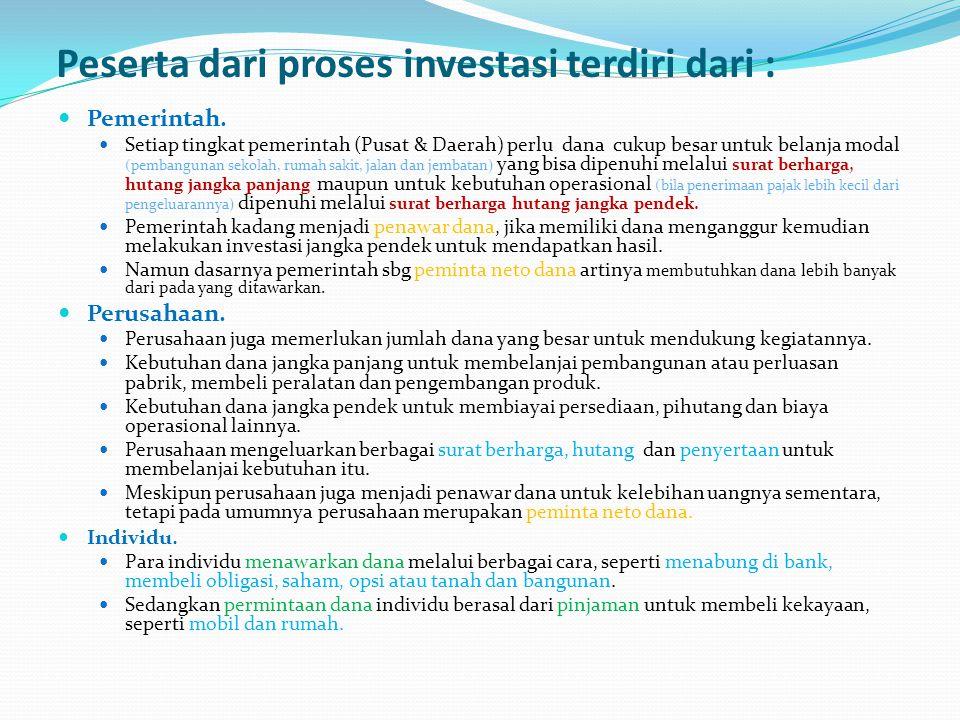 Peserta dari proses investasi terdiri dari :