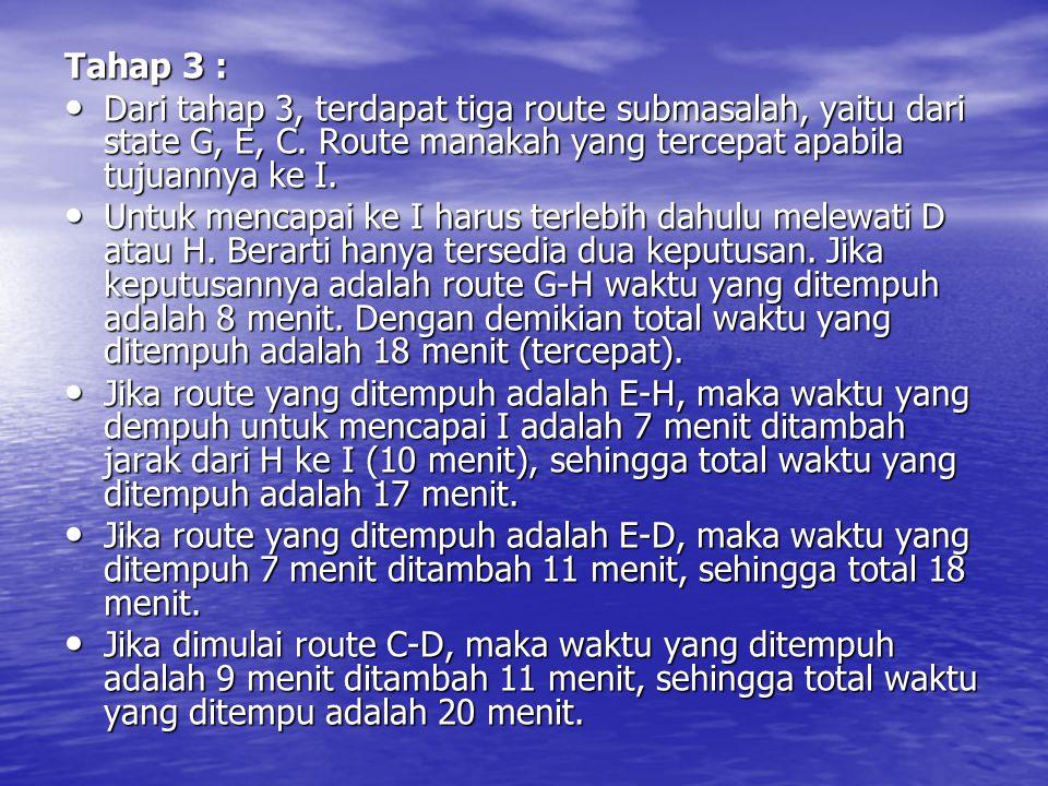 Tahap 3 : Dari tahap 3, terdapat tiga route submasalah, yaitu dari state G, E, C. Route manakah yang tercepat apabila tujuannya ke I.