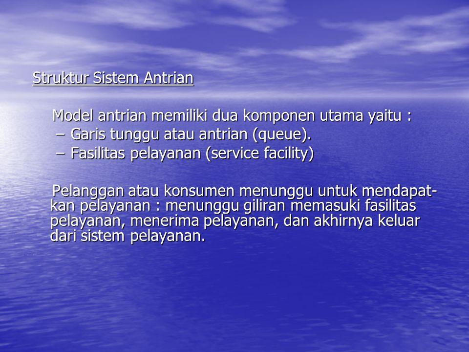 Struktur Sistem Antrian
