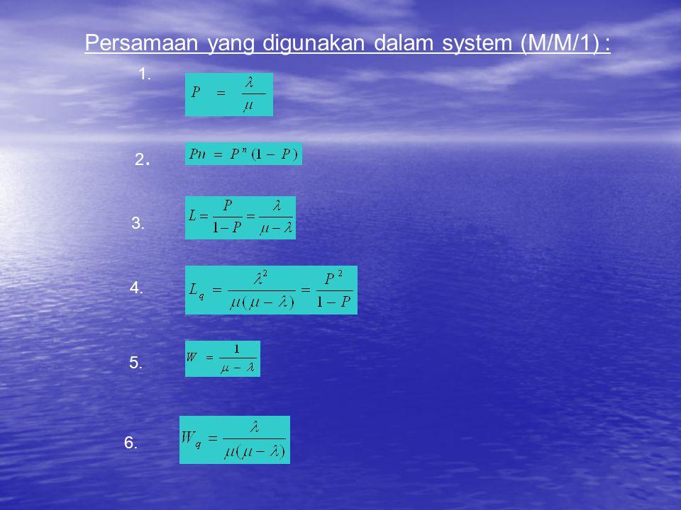 Persamaan yang digunakan dalam system (M/M/1) :