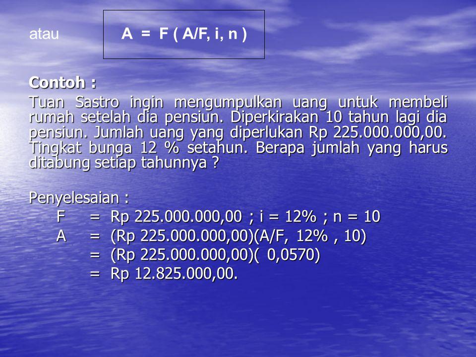 atau A = F ( A/F, i, n ) Contoh :