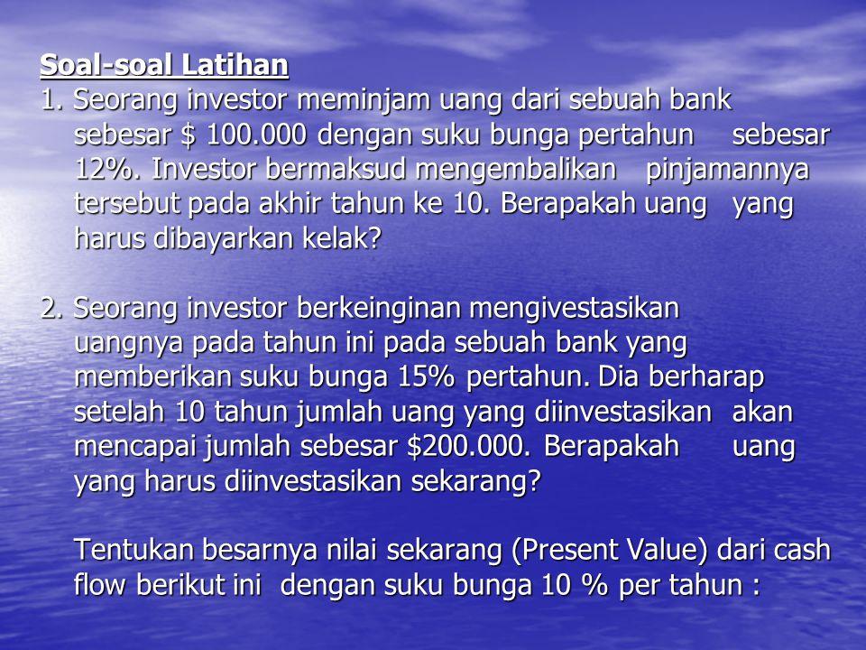 Soal-soal Latihan 1. Seorang investor meminjam uang dari sebuah bank