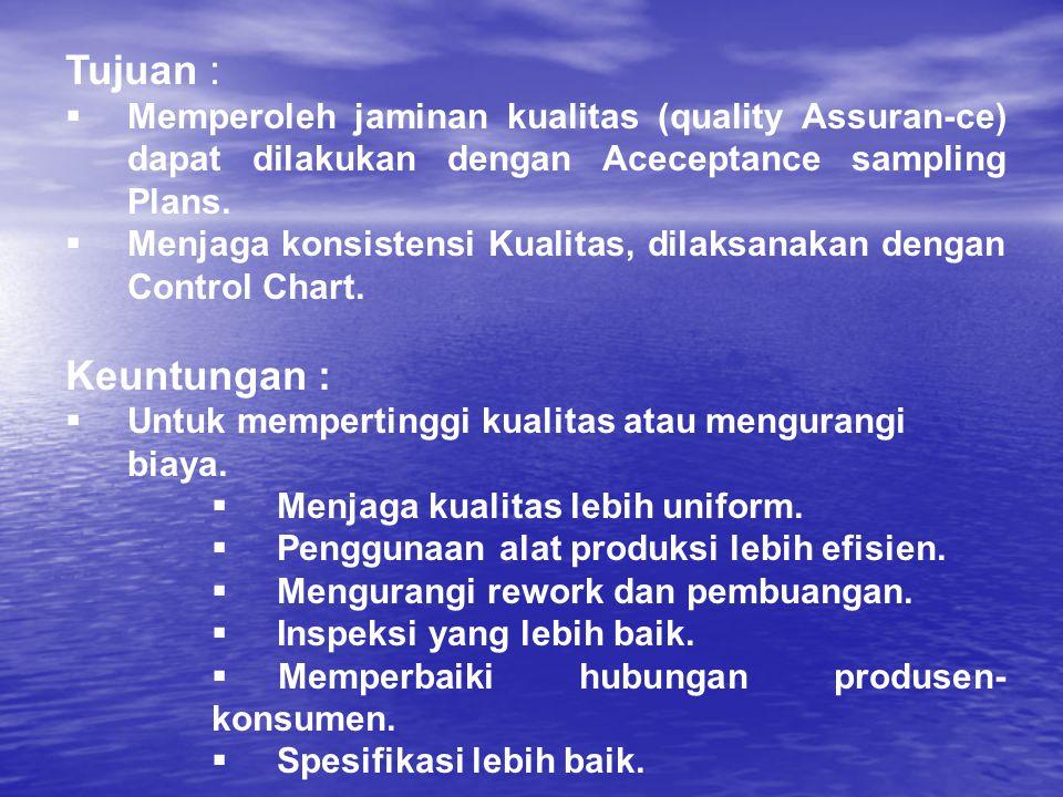 Tujuan : Memperoleh jaminan kualitas (quality Assuran-ce) dapat dilakukan dengan Aceceptance sampling Plans.