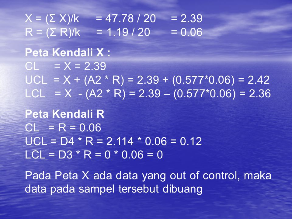 X = (Σ X)/k = 47.78 / 20 = 2.39 R = (Σ R)/k = 1.19 / 20 = 0.06. Peta Kendali X : CL = X = 2.39.