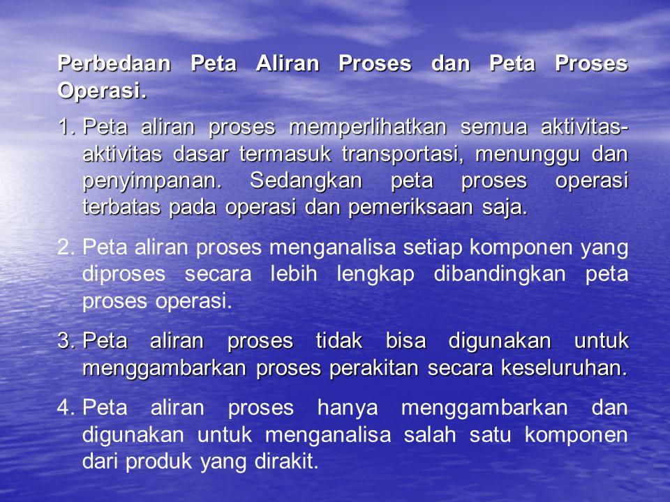 Perbedaan Peta Aliran Proses dan Peta Proses Operasi.