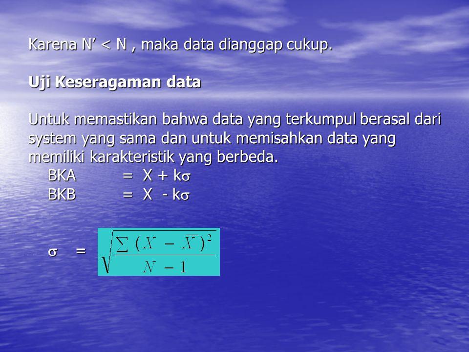 Karena N' < N , maka data dianggap cukup