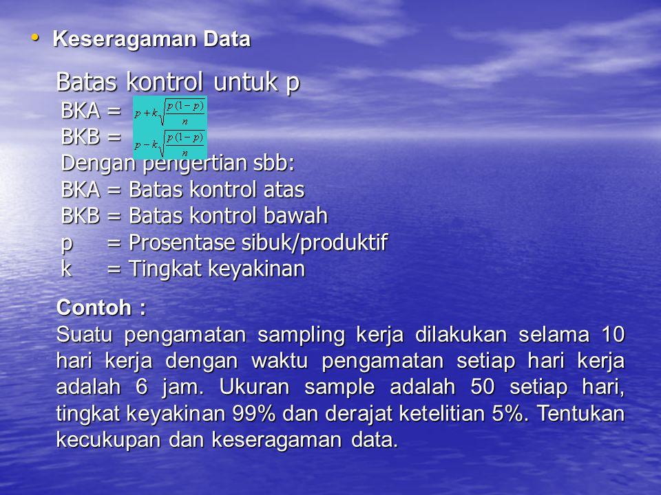 Batas kontrol untuk p Keseragaman Data BKA = BKB =