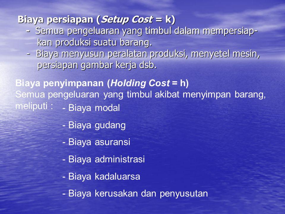 Biaya persiapan (Setup Cost = k) - Semua pengeluaran yang timbul dalam mempersiap- kan produksi suatu barang. - Biaya menyusun peralatan produksi, menyetel mesin, persiapan gambar kerja dsb.