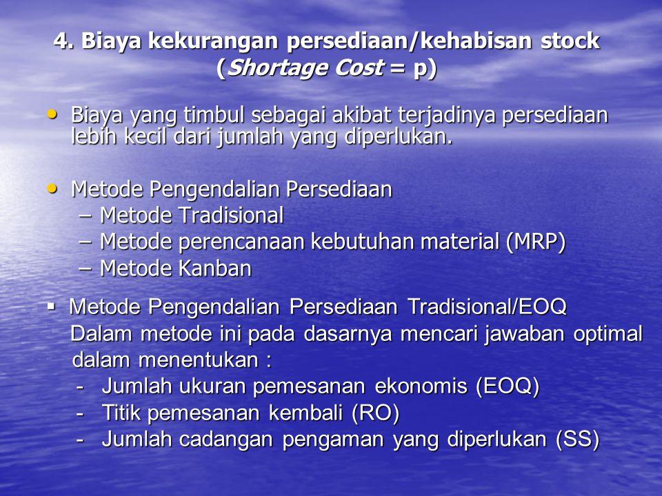 4. Biaya kekurangan persediaan/kehabisan stock (Shortage Cost = p)